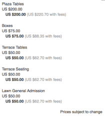 Rock Chastain Ticket Prices